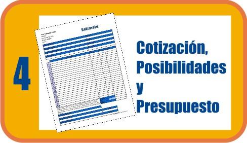 Cotización Posibilidades y Presupuesto